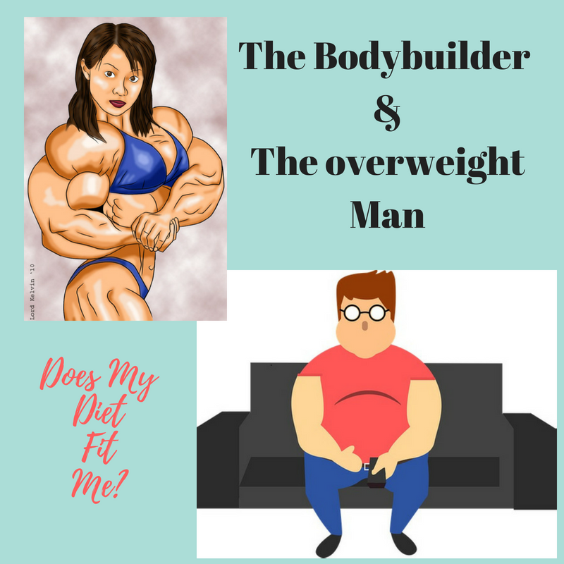 The Bodybuilder &The overweight Man